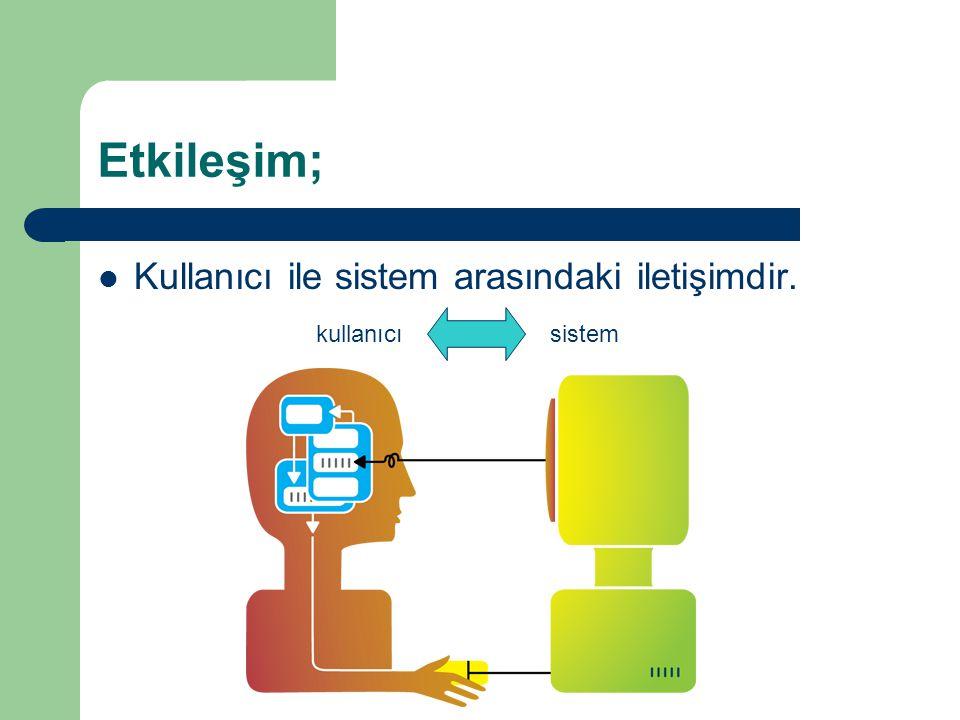Etkileşim; Kullanıcı ile sistem arasındaki iletişimdir. kullanıcı