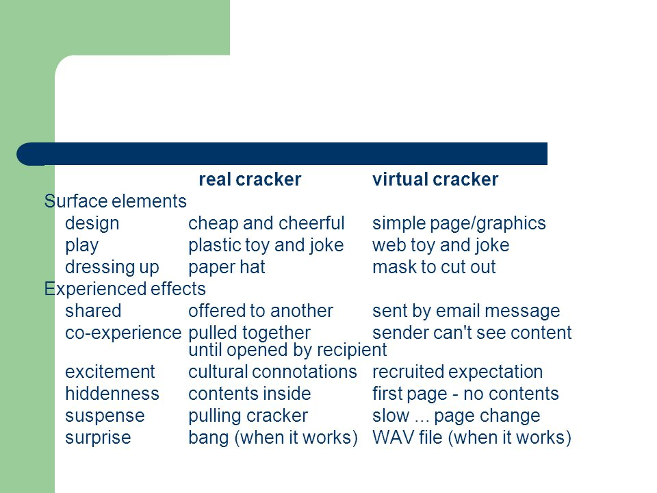 real cracker virtual cracker