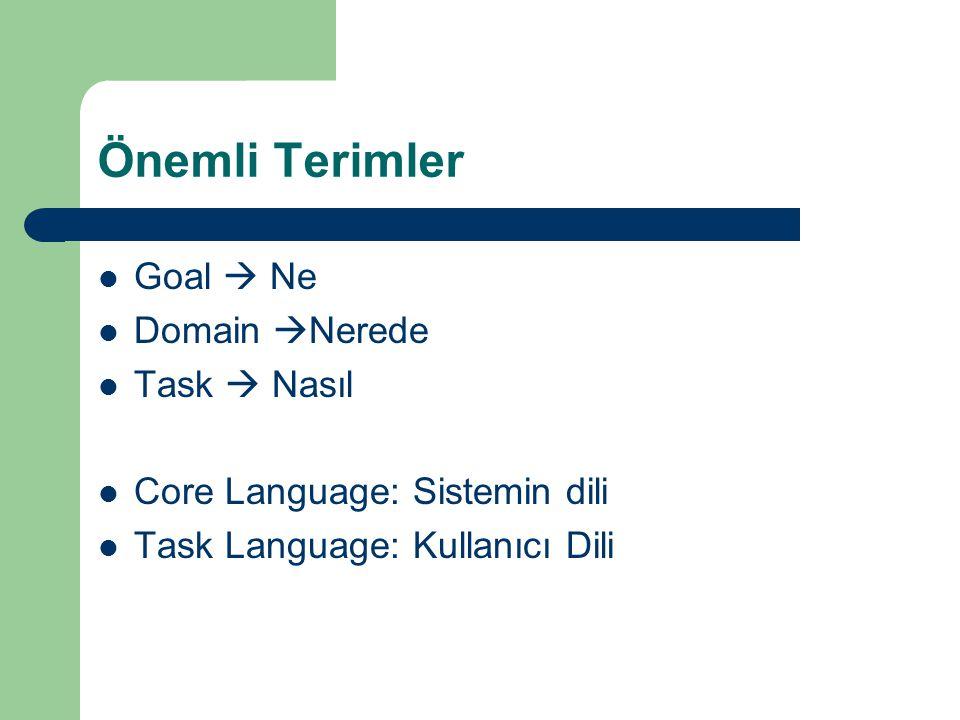 Önemli Terimler Goal  Ne Domain Nerede Task  Nasıl