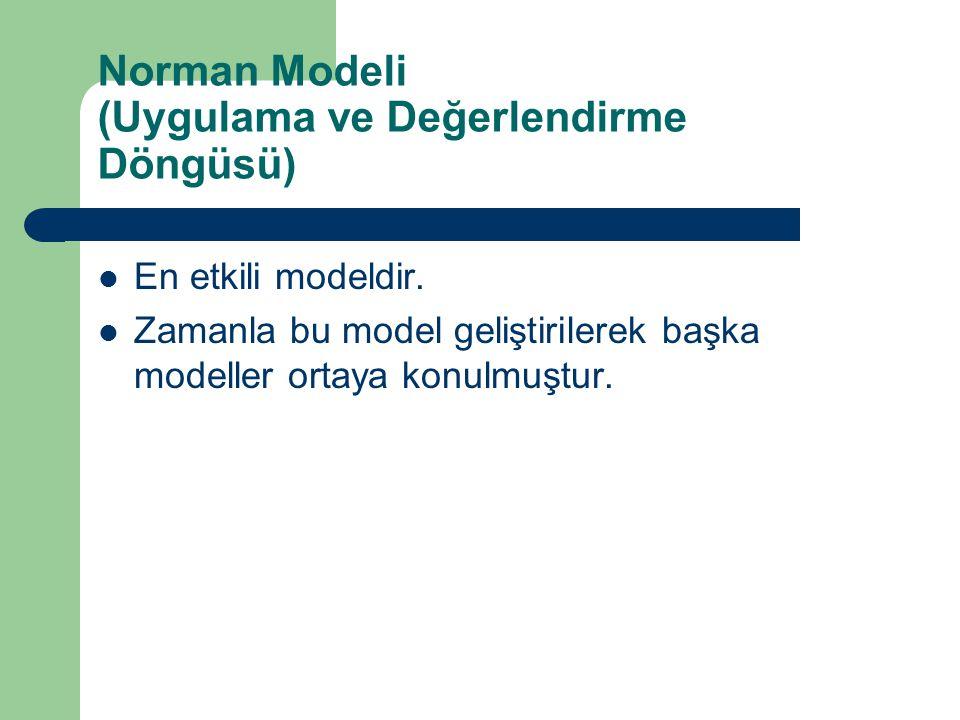 Norman Modeli (Uygulama ve Değerlendirme Döngüsü)
