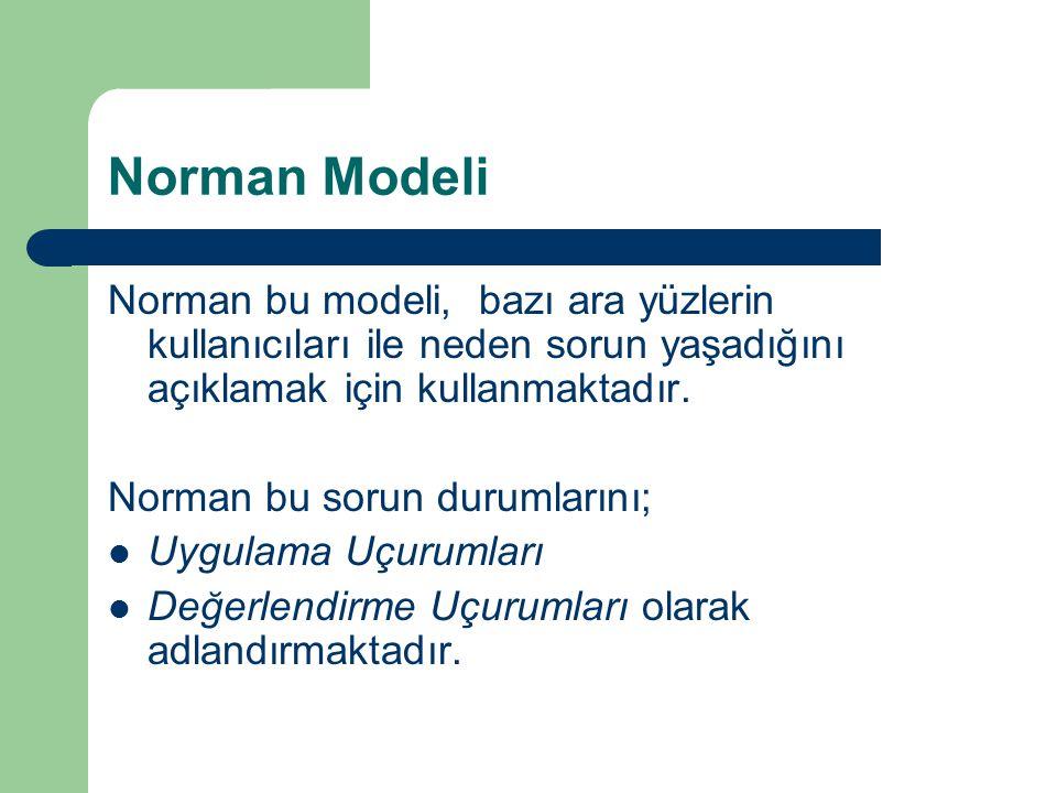 Norman Modeli Norman bu modeli, bazı ara yüzlerin kullanıcıları ile neden sorun yaşadığını açıklamak için kullanmaktadır.