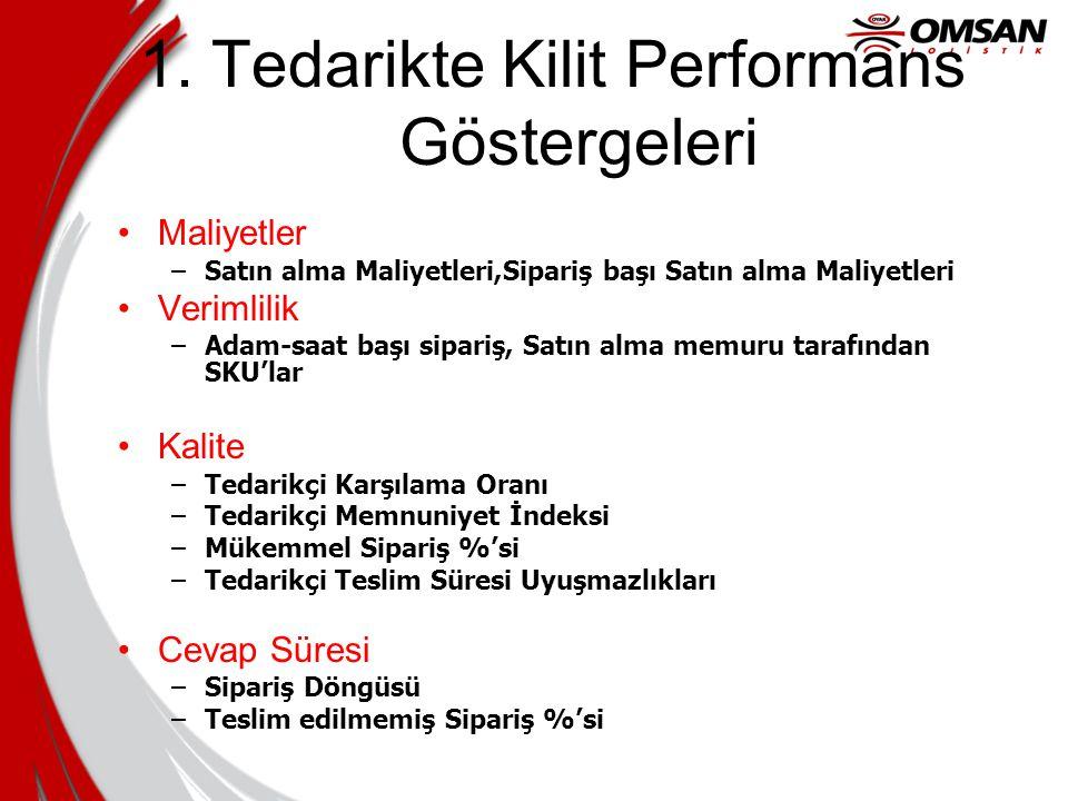 1. Tedarikte Kilit Performans Göstergeleri