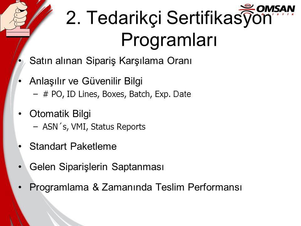 2. Tedarikçi Sertifikasyon Programları