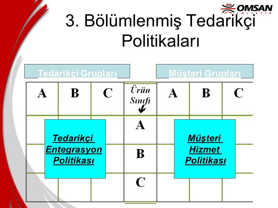 3. Bölümlenmiş Tedarikçi Politikaları