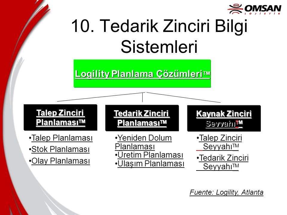 10. Tedarik Zinciri Bilgi Sistemleri