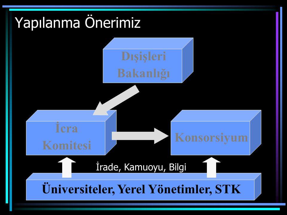 Üniversiteler, Yerel Yönetimler, STK