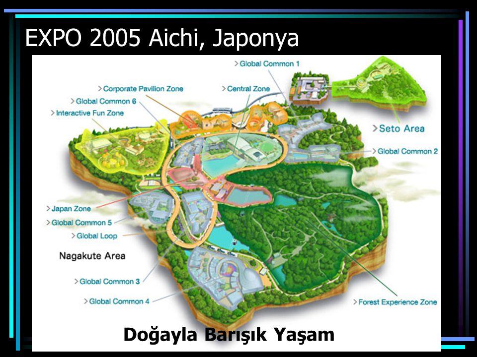 EXPO 2005 Aichi, Japonya Doğayla Barışık Yaşam