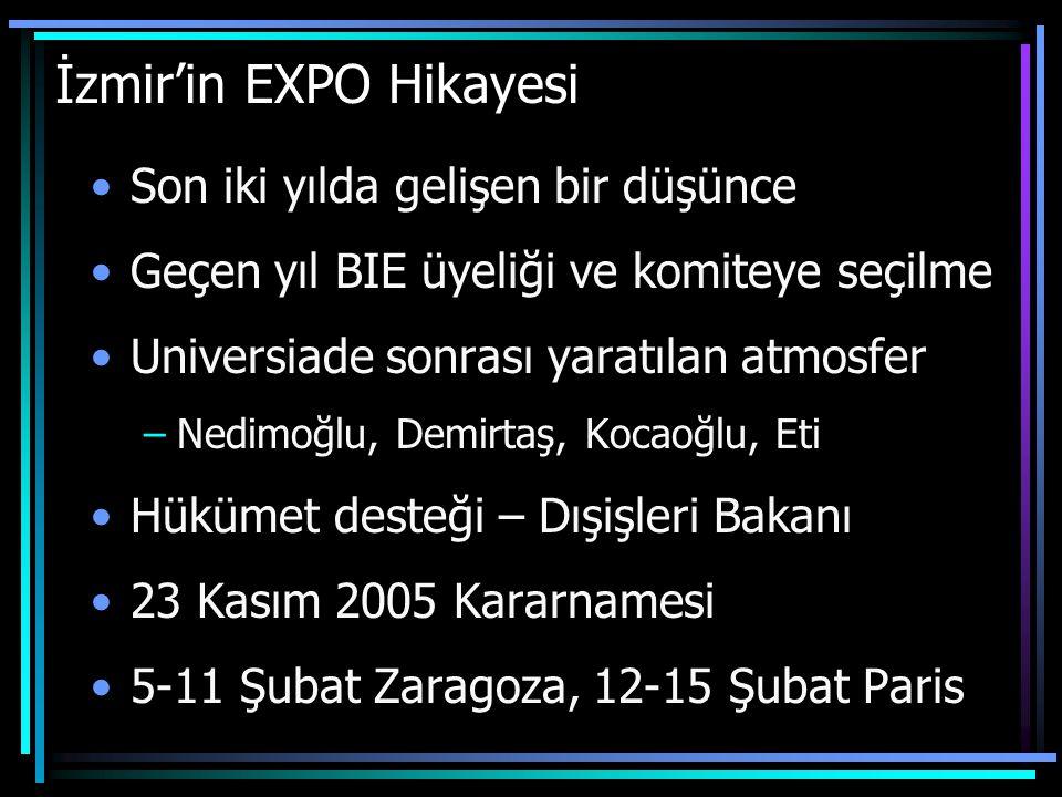 İzmir'in EXPO Hikayesi