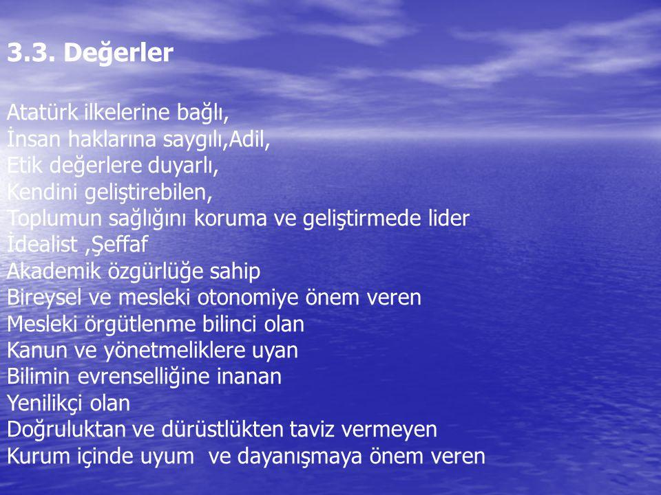 3.3. Değerler Atatürk ilkelerine bağlı, İnsan haklarına saygılı,Adil,