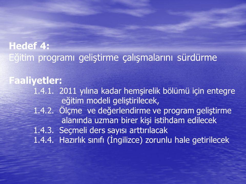 Eğitim programı geliştirme çalışmalarını sürdürme Faaliyetler: