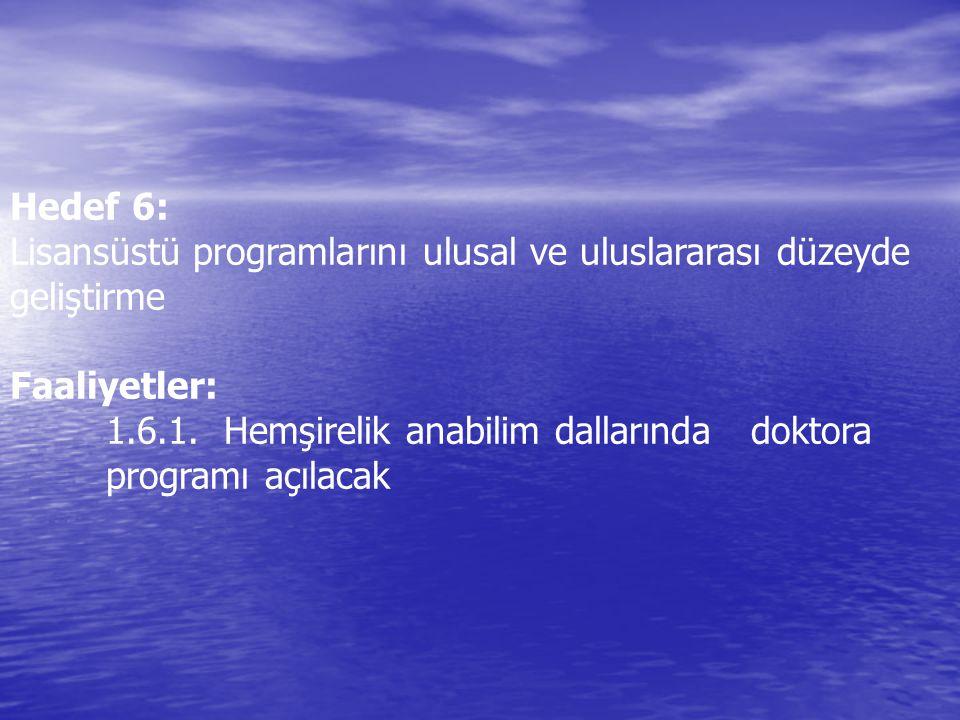 Hedef 6: Lisansüstü programlarını ulusal ve uluslararası düzeyde. geliştirme. Faaliyetler: