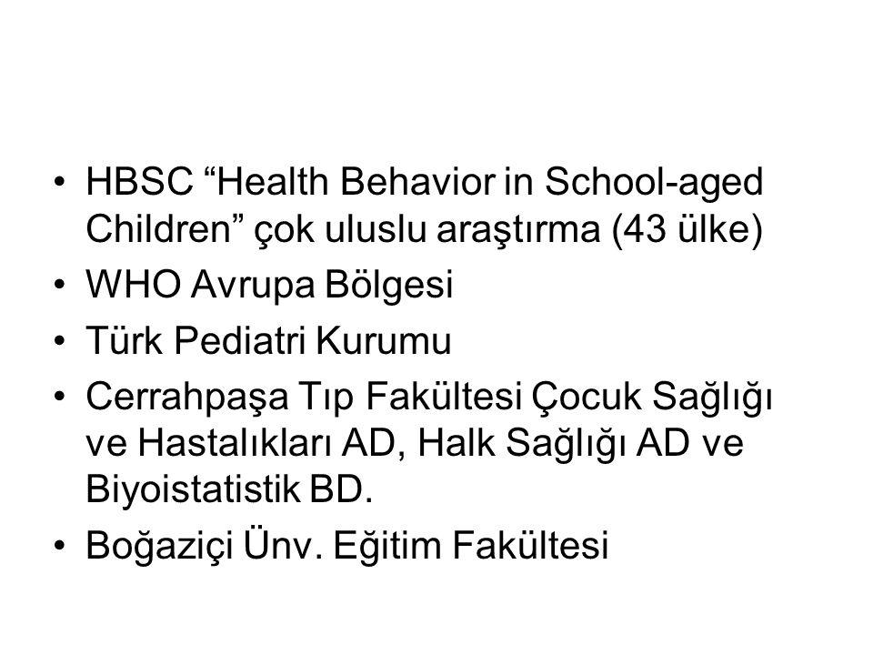 HBSC Health Behavior in School-aged Children çok uluslu araştırma (43 ülke)