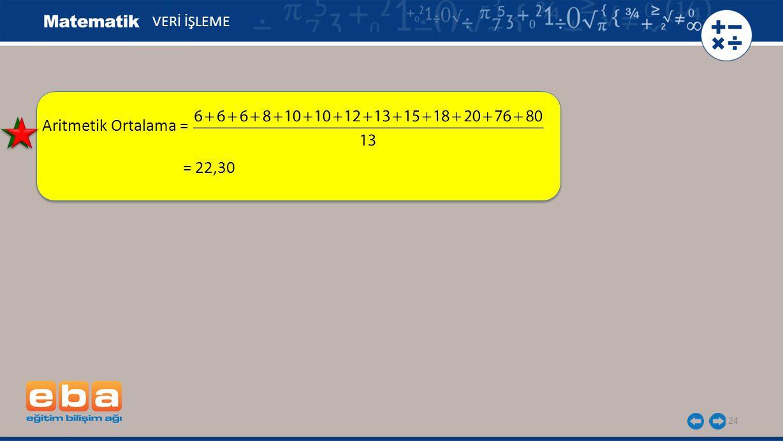 VERİ İŞLEME Aritmetik Ortalama = = 22,30