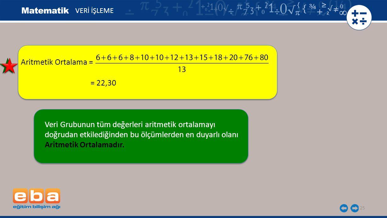 Veri Grubunun tüm değerleri aritmetik ortalamayı