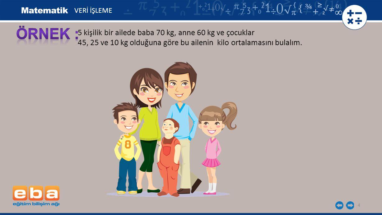 ÖRNEK : 5 kişilik bir ailede baba 70 kg, anne 60 kg ve çocuklar