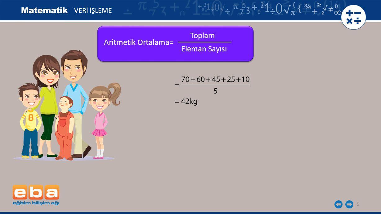 VERİ İŞLEME Toplam Aritmetik Ortalama= Eleman Sayısı