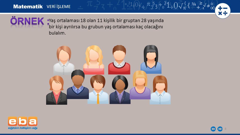 VERİ İŞLEME ÖRNEK : Yaş ortalaması 18 olan 11 kişilik bir gruptan 28 yaşında bir kişi ayrılırsa bu grubun yaş ortalaması kaç olacağını bulalım.