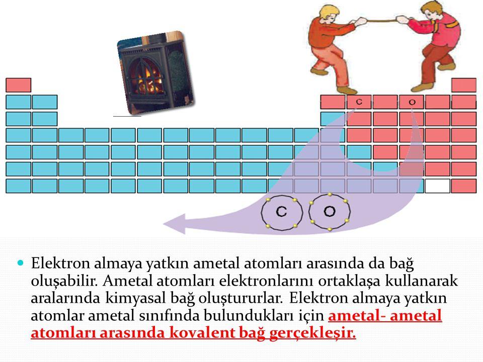 Elektron almaya yatkın ametal atomları arasında da bağ oluşabilir