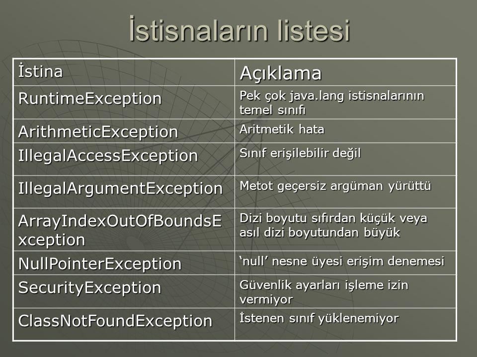İstisnaların listesi Açıklama İstina RuntimeException