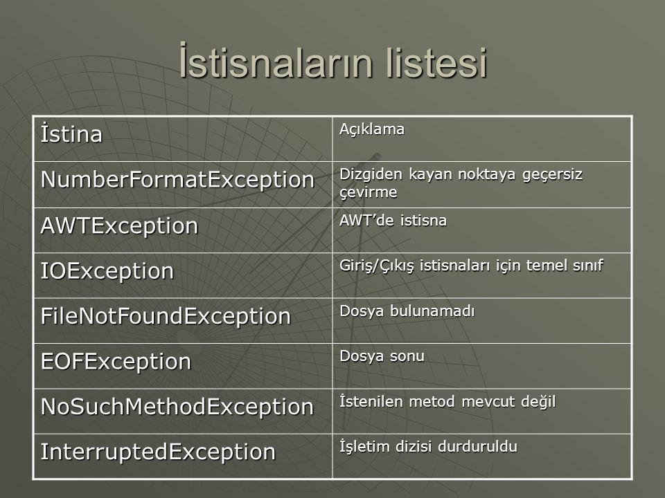 İstisnaların listesi İstina NumberFormatException AWTException