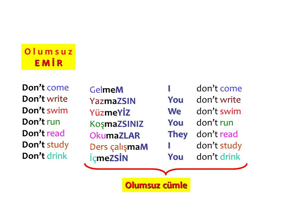 O l u m s u z E M İ R. Don't come. Don't write. Don't swim. Don't run. Don't read. Don't study.