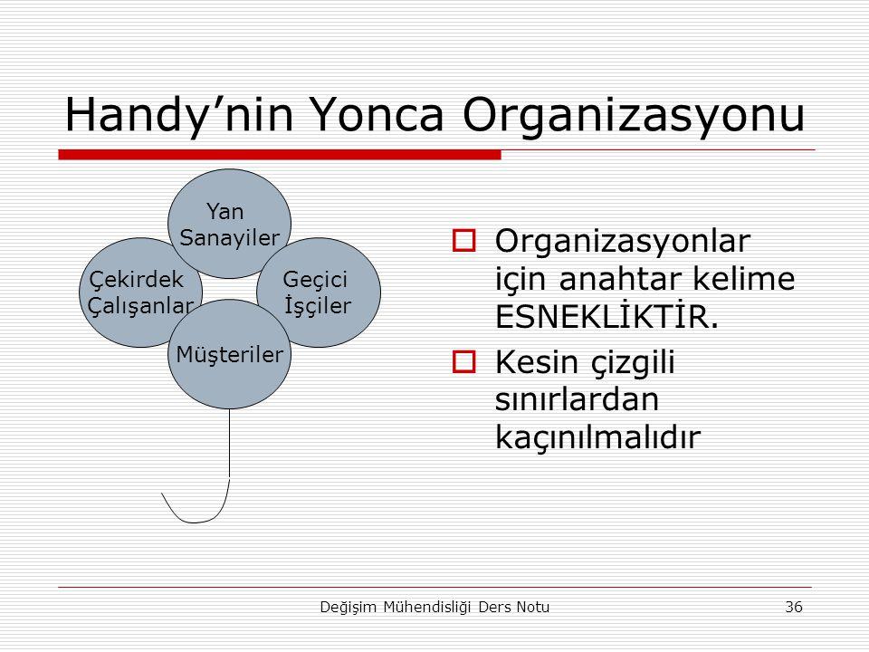 Handy'nin Yonca Organizasyonu