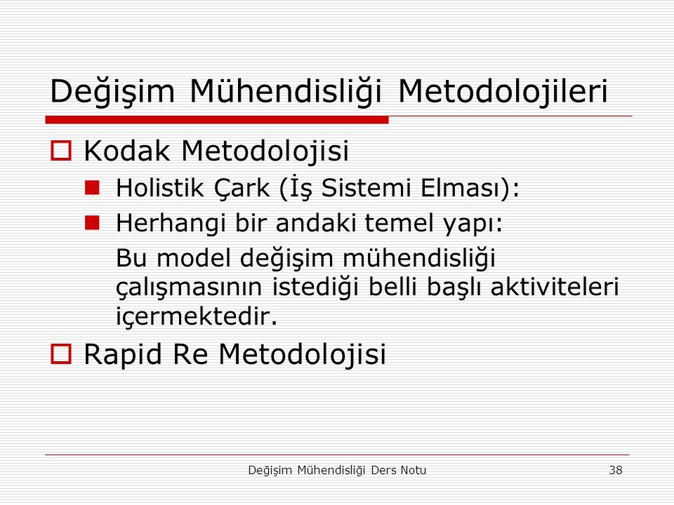 Değişim Mühendisliği Metodolojileri