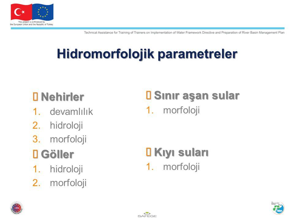Hidromorfolojik parametreler