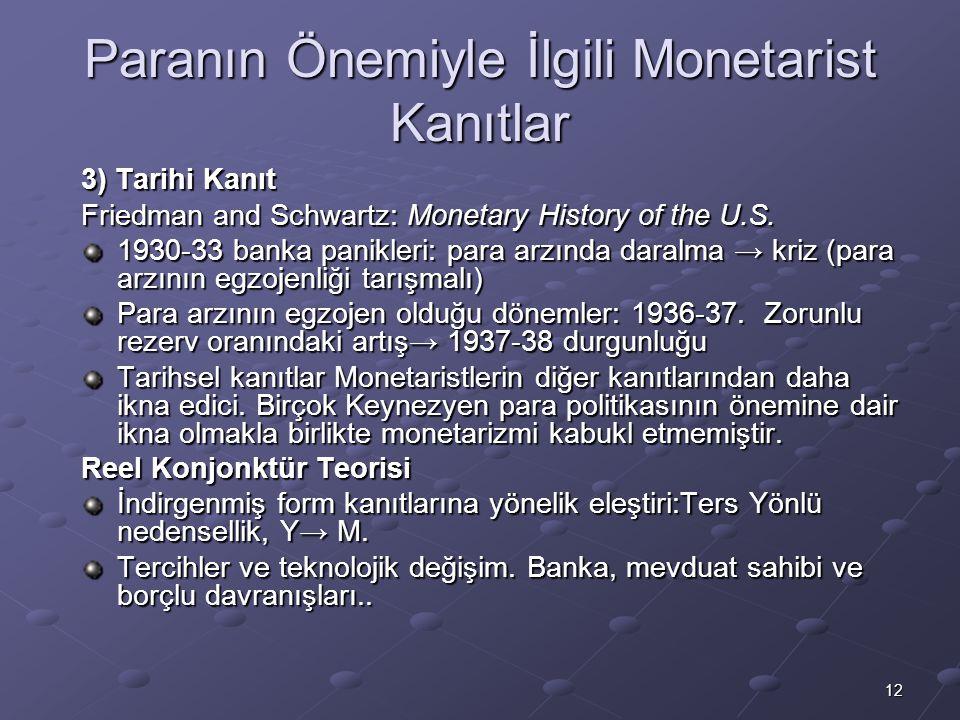 Paranın Önemiyle İlgili Monetarist Kanıtlar