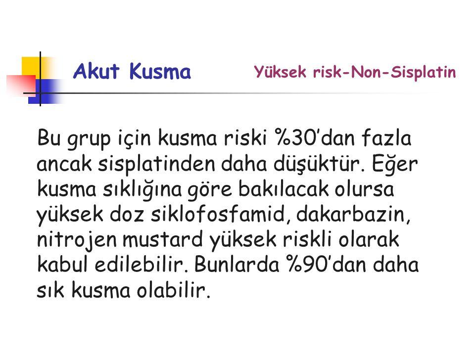 Akut Kusma Yüksek risk-Non-Sisplatin.