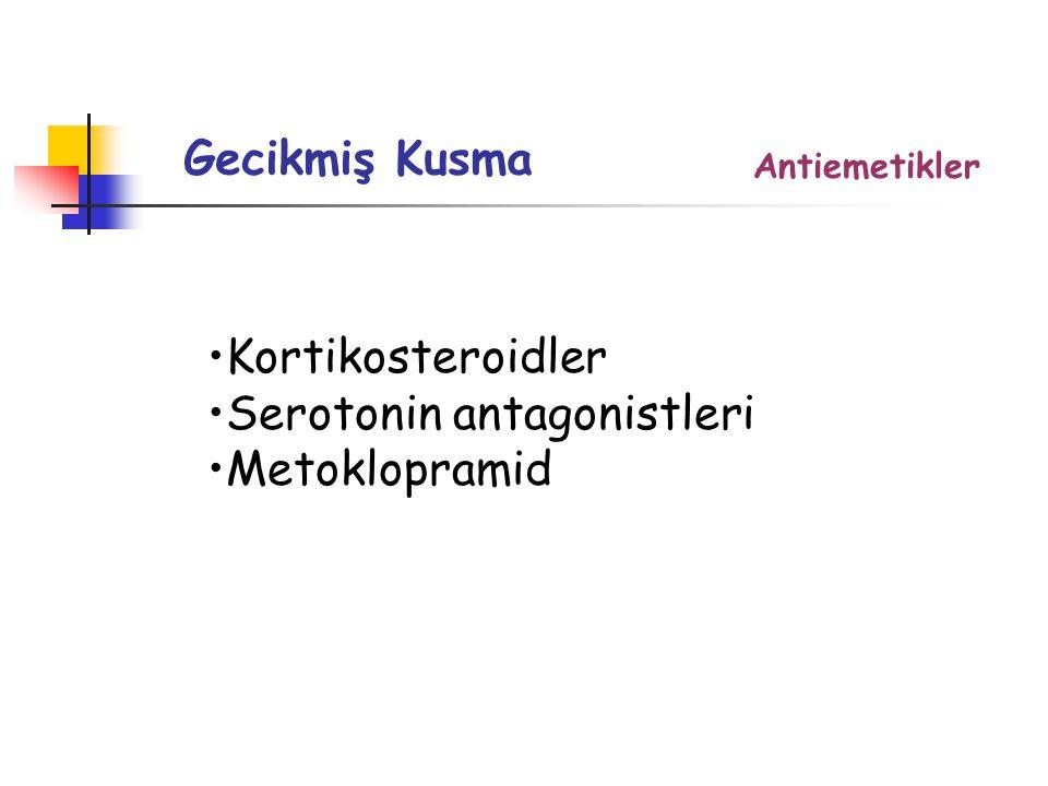 Serotonin antagonistleri Metoklopramid