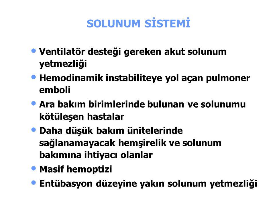 SOLUNUM SİSTEMİ Ventilatör desteği gereken akut solunum yetmezliği