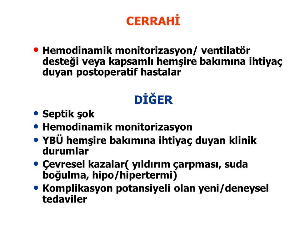 CERRAHİ Hemodinamik monitorizasyon/ ventilatör desteği veya kapsamlı hemşire bakımına ihtiyaç duyan postoperatif hastalar.