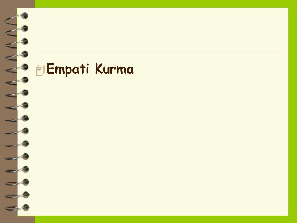 Empati Kurma