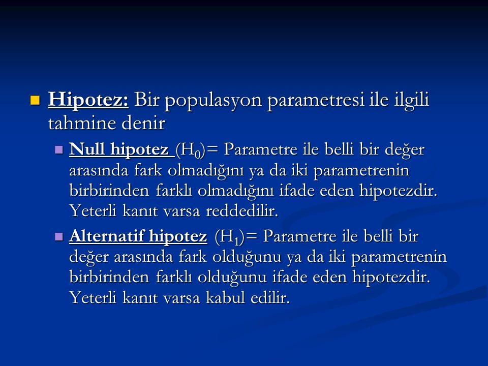 Hipotez: Bir populasyon parametresi ile ilgili tahmine denir