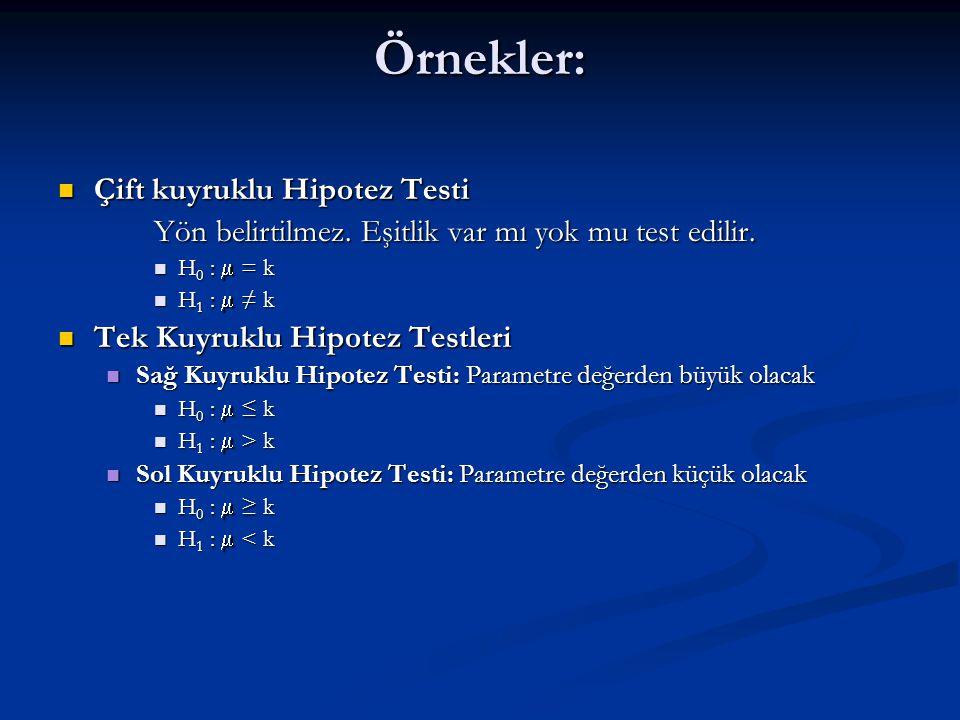 Örnekler: Çift kuyruklu Hipotez Testi