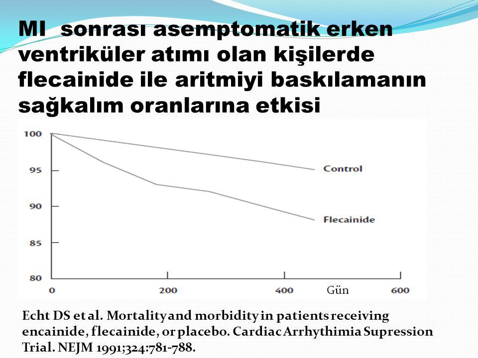 MI sonrası asemptomatik erken ventriküler atımı olan kişilerde flecainide ile aritmiyi baskılamanın sağkalım oranlarına etkisi