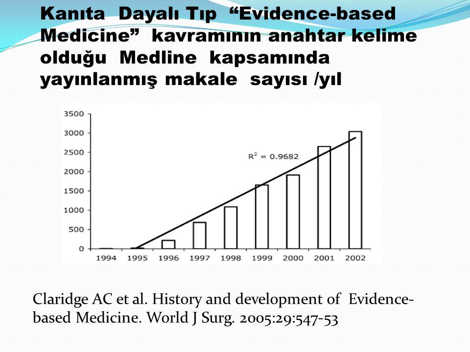 Kanıta Dayalı Tıp Evidence-based Medicine kavramının anahtar kelime olduğu Medline kapsamında yayınlanmış makale sayısı /yıl