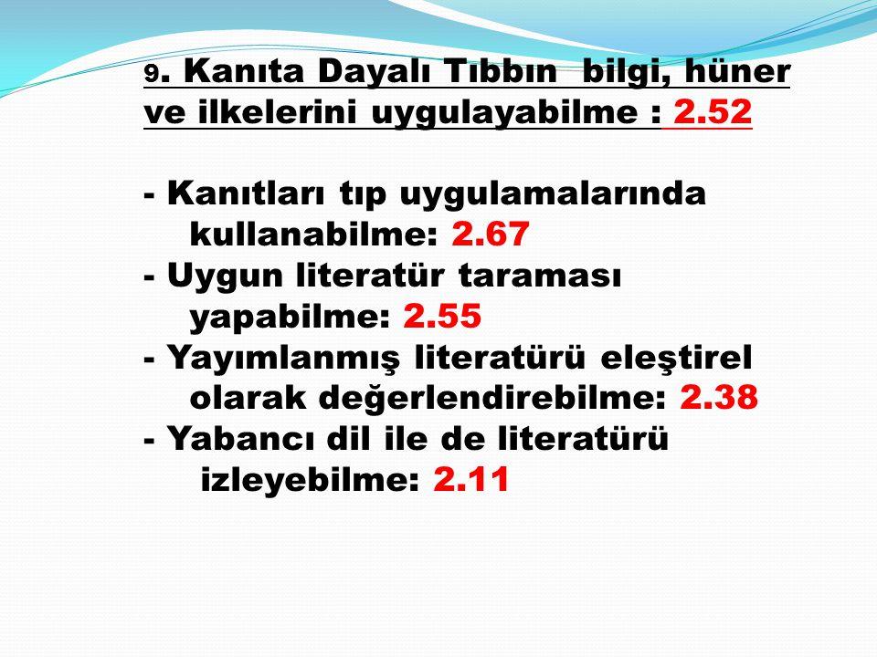 - Kanıtları tıp uygulamalarında kullanabilme: 2.67