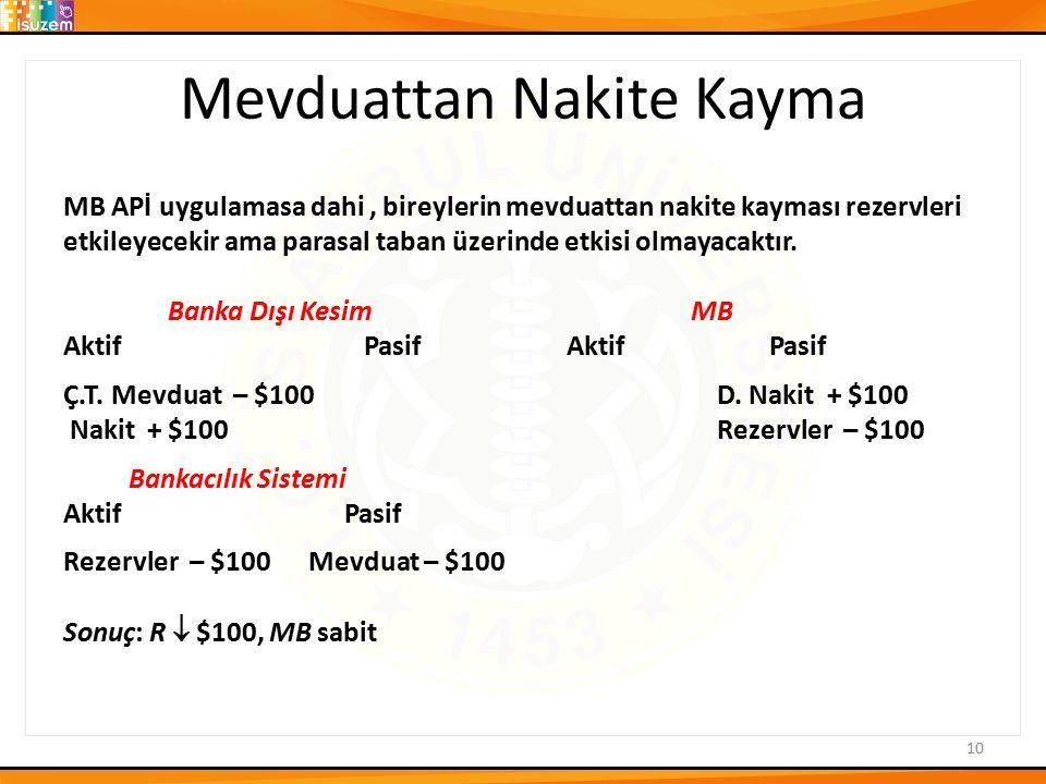 Mevduattan Nakite Kayma
