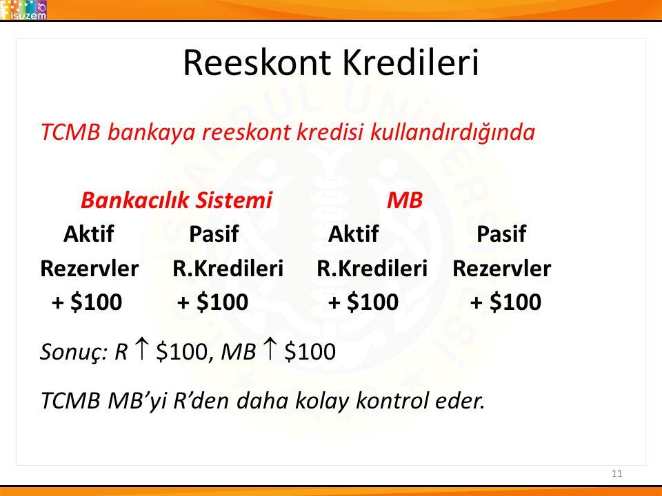 Reeskont Kredileri TCMB bankaya reeskont kredisi kullandırdığında