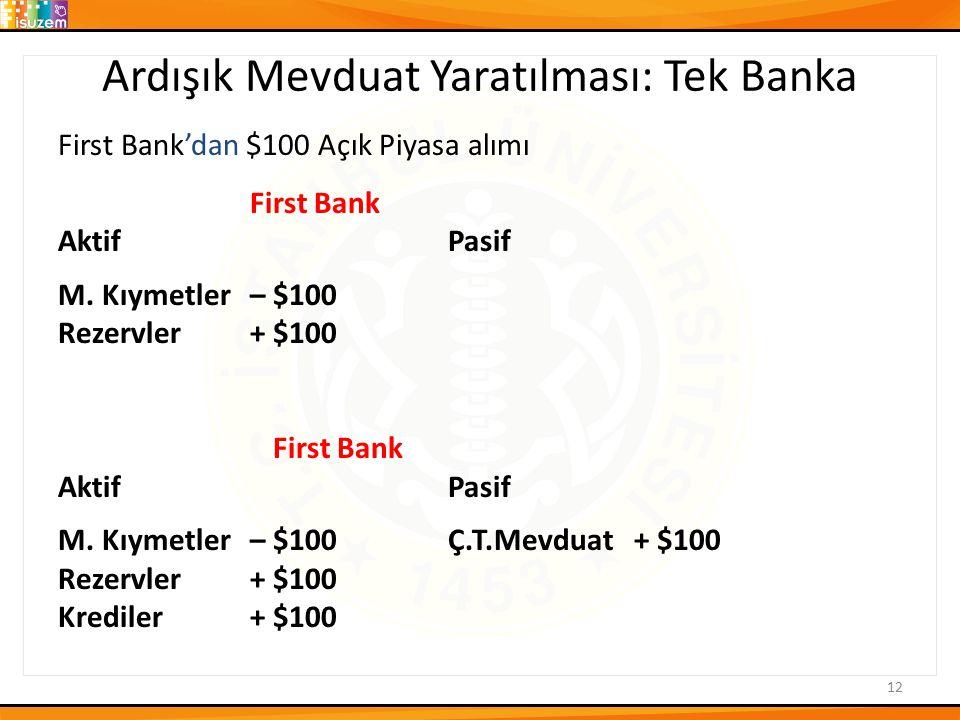 Ardışık Mevduat Yaratılması: Tek Banka