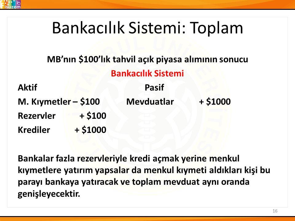 Bankacılık Sistemi: Toplam