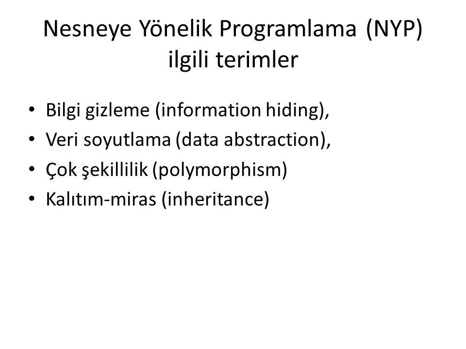 Nesneye Yönelik Programlama (NYP) ilgili terimler