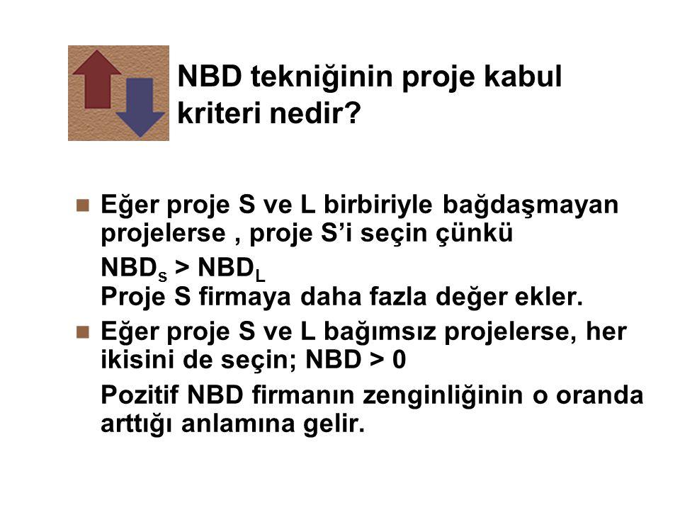 NBD tekniğinin proje kabul kriteri nedir
