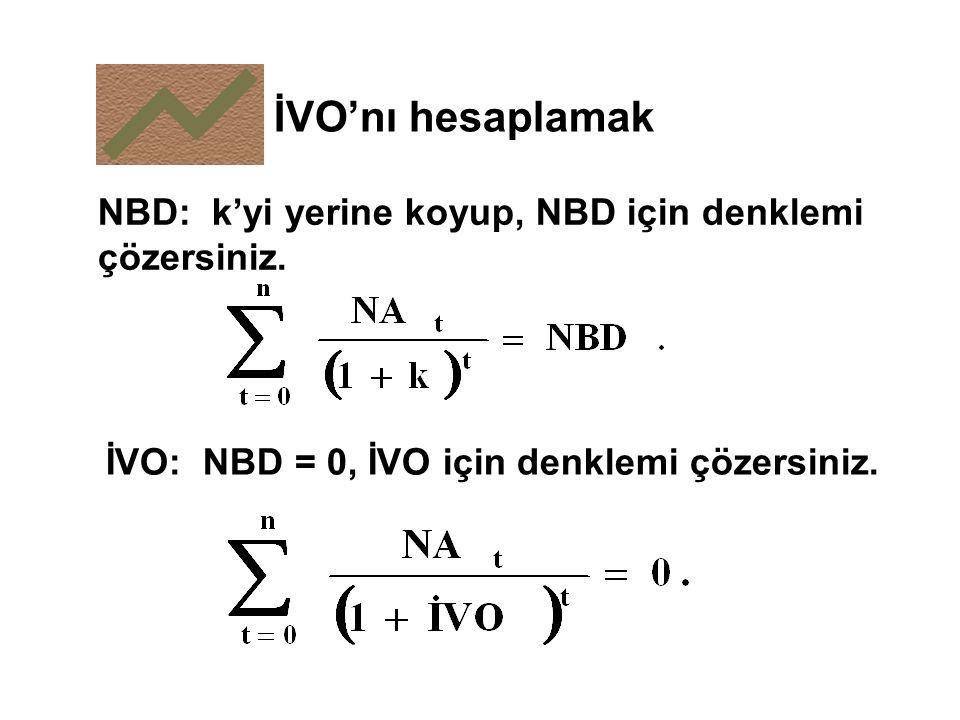 İVO'nı hesaplamak NBD: k'yi yerine koyup, NBD için denklemi