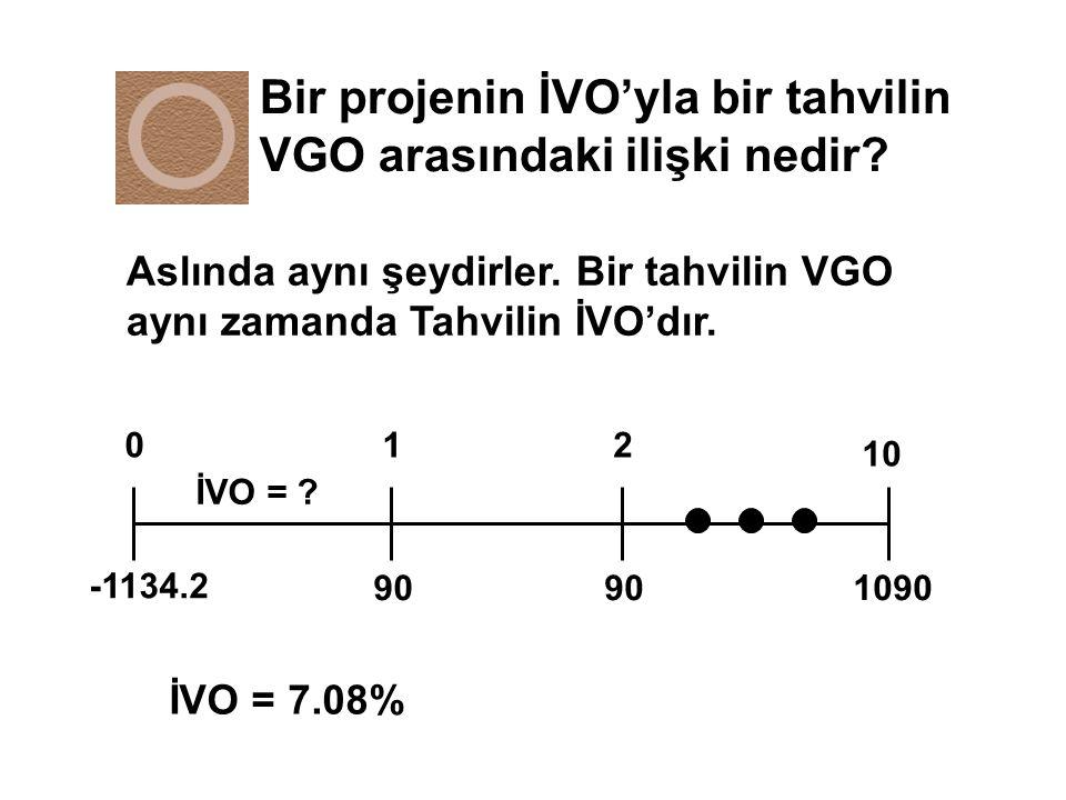 Bir projenin İVO'yla bir tahvilin VGO arasındaki ilişki nedir