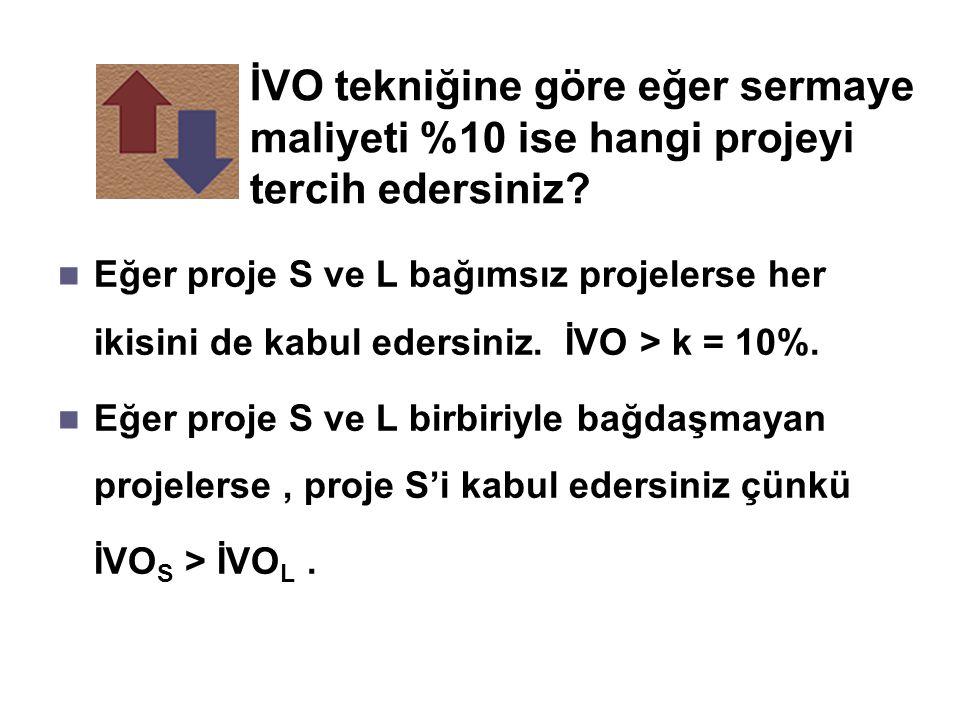 İVO tekniğine göre eğer sermaye maliyeti %10 ise hangi projeyi tercih edersiniz