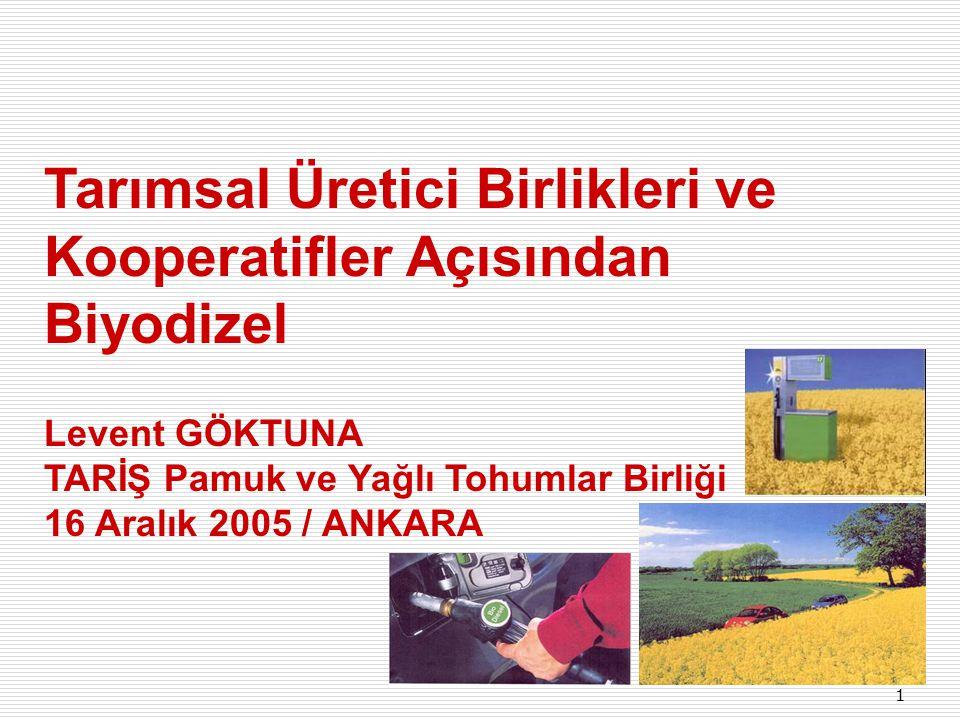 Tarımsal Üretici Birlikleri ve Kooperatifler Açısından Biyodizel