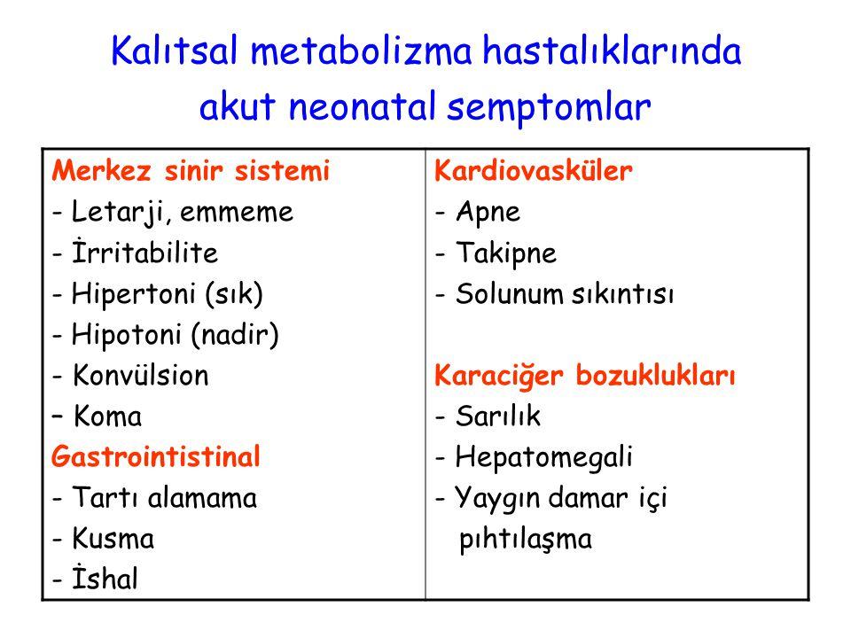 Kalıtsal metabolizma hastalıklarında akut neonatal semptomlar